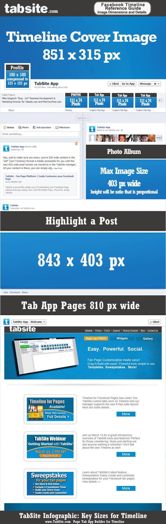 Facebook Timeline billede størrelser